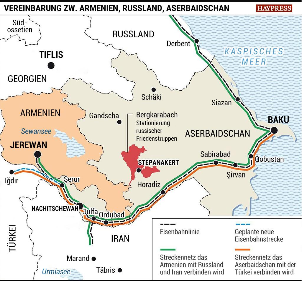 Verkehrsverbindung zwischen Russland, Armenien und Aserbaidschan